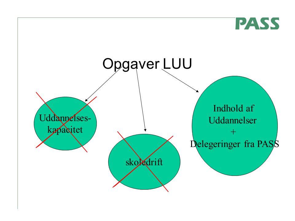 Opgaver LUU Uddannelses- kapacitet skoledrift Indhold af Uddannelser + Delegeringer fra PASS