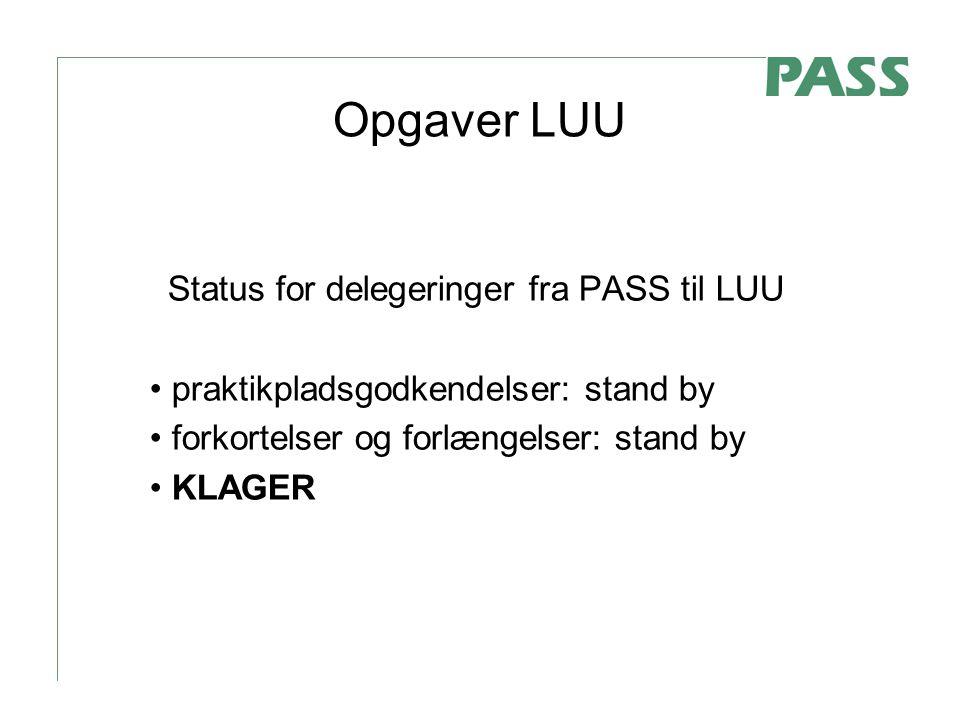 Opgaver LUU Status for delegeringer fra PASS til LUU praktikpladsgodkendelser: stand by forkortelser og forlængelser: stand by KLAGER
