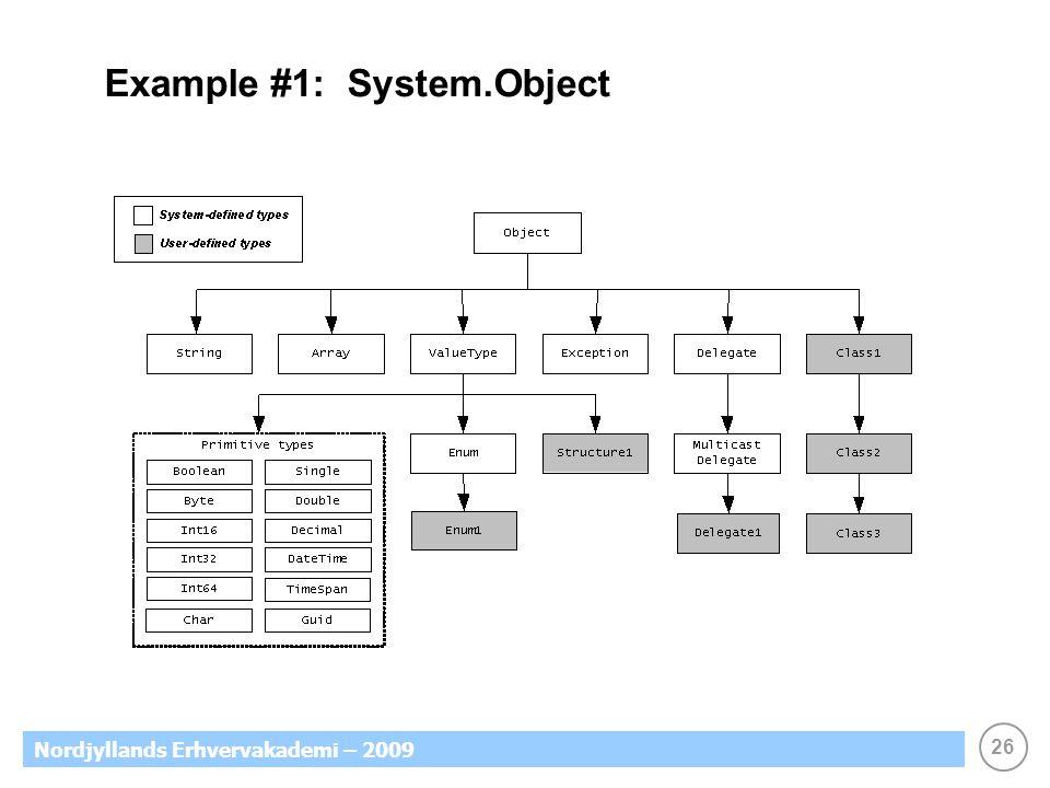 26 Nordjyllands Erhvervakademi – 2009 Example #1: System.Object