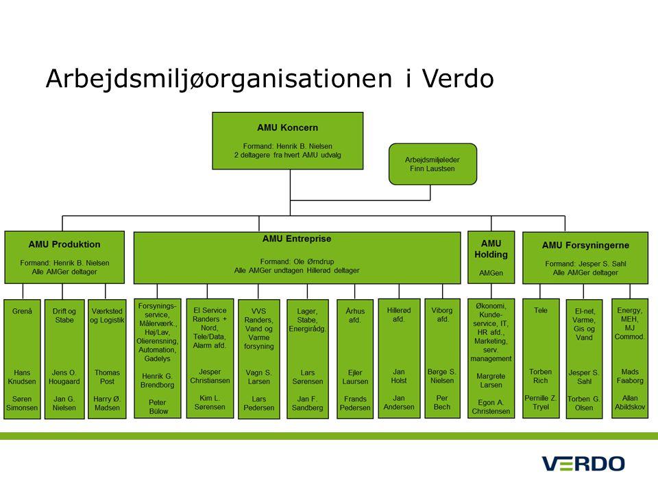 Arbejdsmiljøorganisationen i Verdo