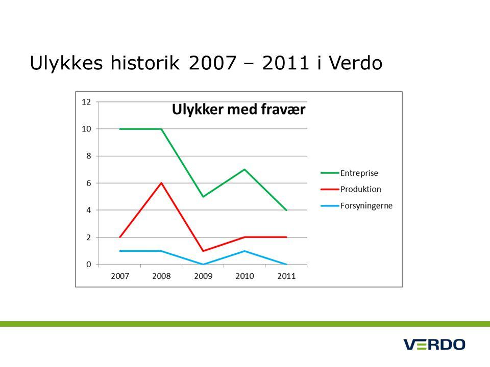 Ulykkes historik 2007 – 2011 i Verdo