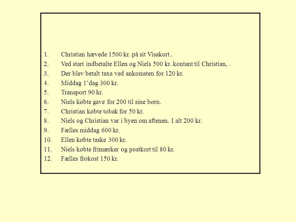 1.Christian hævede 1500 kr. på sit Visakort.. 2.Ved start indbetalte Ellen og Niels 500 kr.