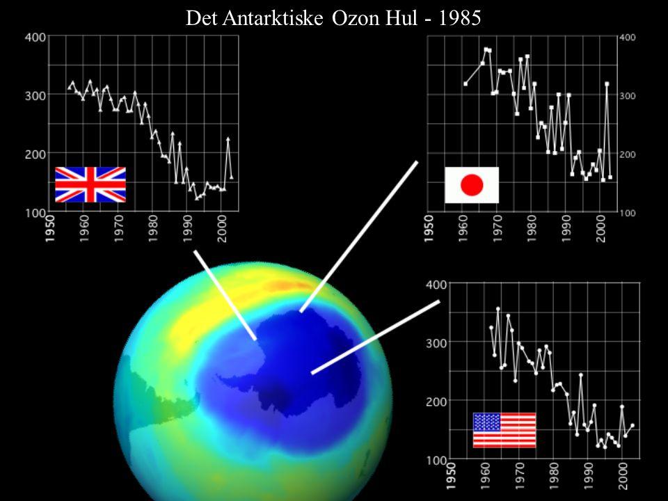 10 Det Antarktiske Ozon Hul - 1985