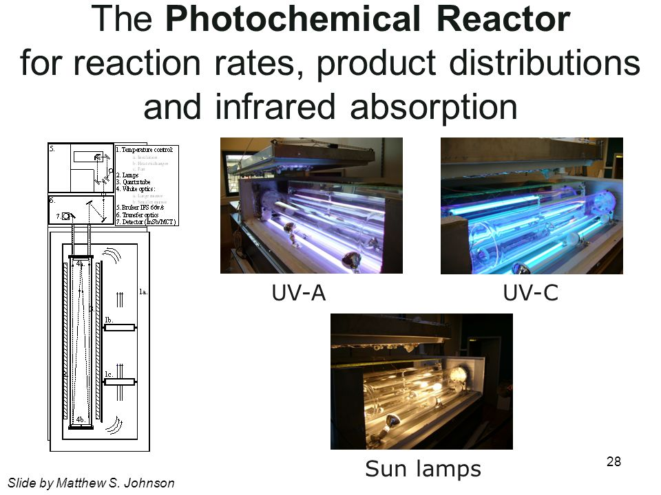 28 The Photochemical Reactor for reaction rates, product distributions and infrared absorption UV-AUV-C Sun lamps Slide by Matthew S.