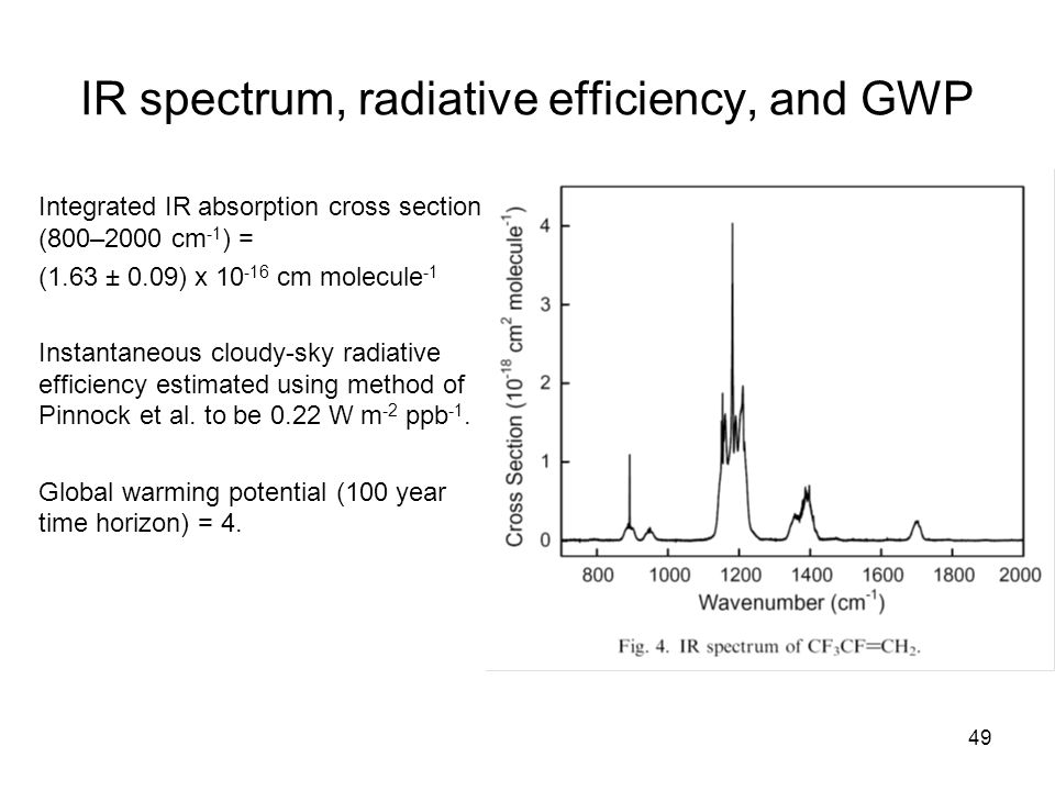 49 IR spectrum, radiative efficiency, and GWP Integrated IR absorption cross section (800–2000 cm -1 ) = (1.63 ± 0.09) x 10 -16 cm molecule -1 Instantaneous cloudy-sky radiative efficiency estimated using method of Pinnock et al.