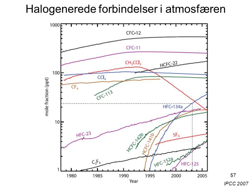 57 IPCC 2007 Halogenerede forbindelser i atmosfæren