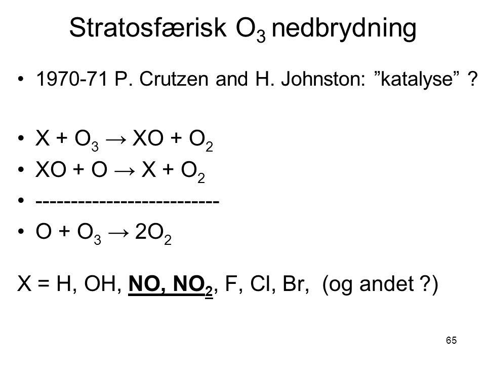 65 Stratosfærisk O 3 nedbrydning 1970-71P. Crutzen and H.
