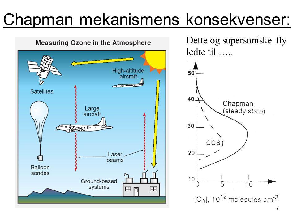 7 Dette og supersoniske fly ledte til ….. Chapman mekanismens konsekvenser: