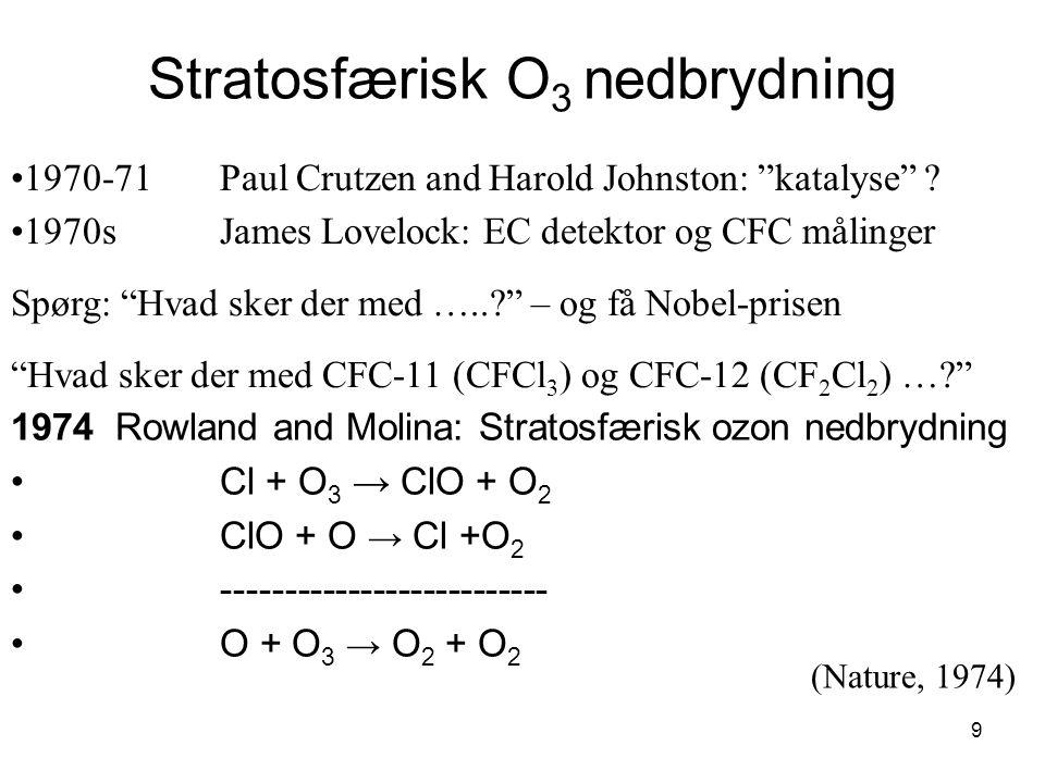9 Stratosfærisk O 3 nedbrydning 1974 Rowland and Molina: Stratosfærisk ozon nedbrydning Cl + O 3 → ClO + O 2 ClO + O → Cl +O 2 -------------------------- O + O 3 → O 2 + O 2 1970-71Paul Crutzen and Harold Johnston: katalyse .