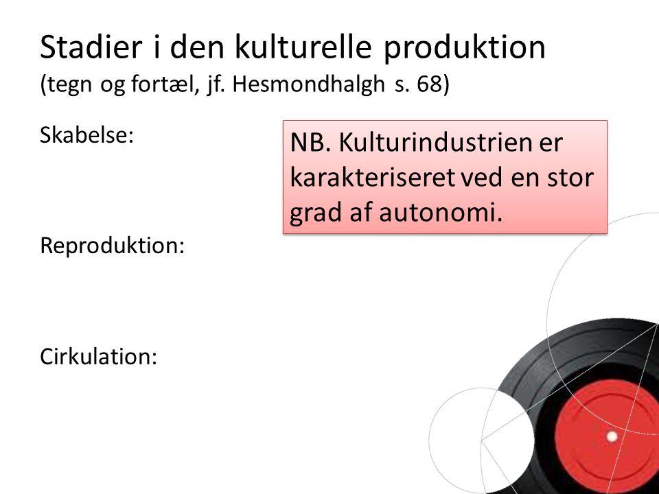 Stadier i den kulturelle produktion (tegn og fortæl, jf.