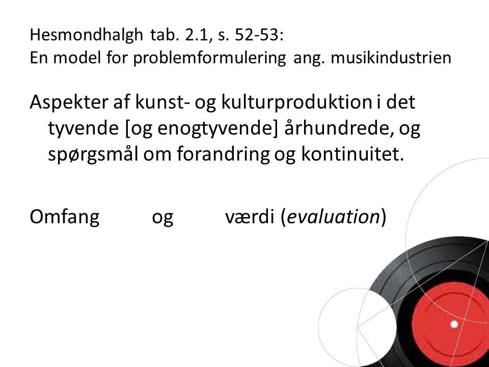Hesmondhalgh tab. 2.1, s. 52-53: En model for problemformulering ang.