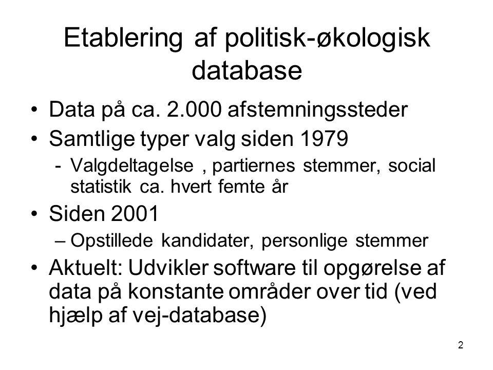 2 Etablering af politisk-økologisk database Data på ca.
