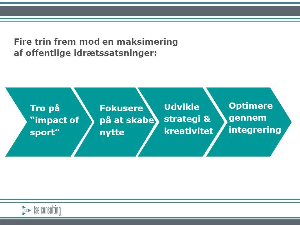 Fire trin frem mod en maksimering af offentlige idrætssatsninger: Tro på impact of sport Udvikle strategi & kreativitet Erfaringer fra private sektor Fokusere på at skabe nytte Optimere gennem integrering