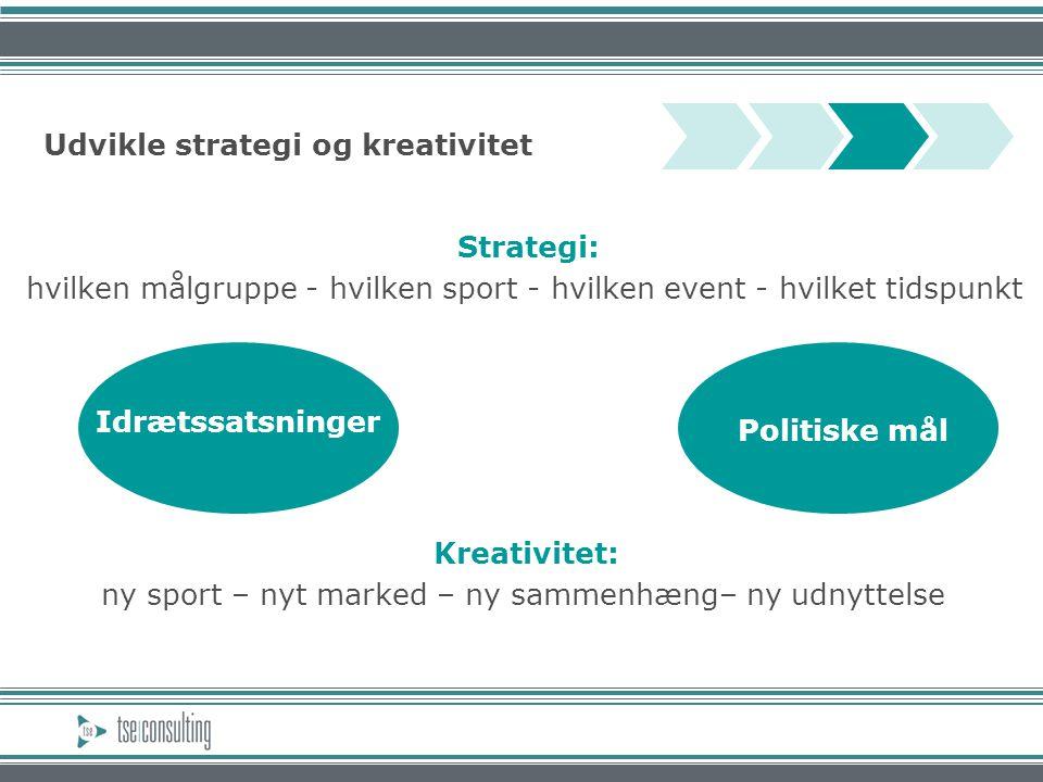 Udvikle strategi og kreativitet Idrætssatsninger Politiske mål Strategi: hvilken målgruppe - hvilken sport - hvilken event - hvilket tidspunkt Kreativitet: ny sport – nyt marked – ny sammenhæng– ny udnyttelse