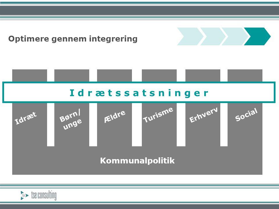Kommunalpolitik Optimere gennem integrering Idræt Børn/ unge Erhverv Turisme Ældre Social I d r æ t s s a t s n i n g e r