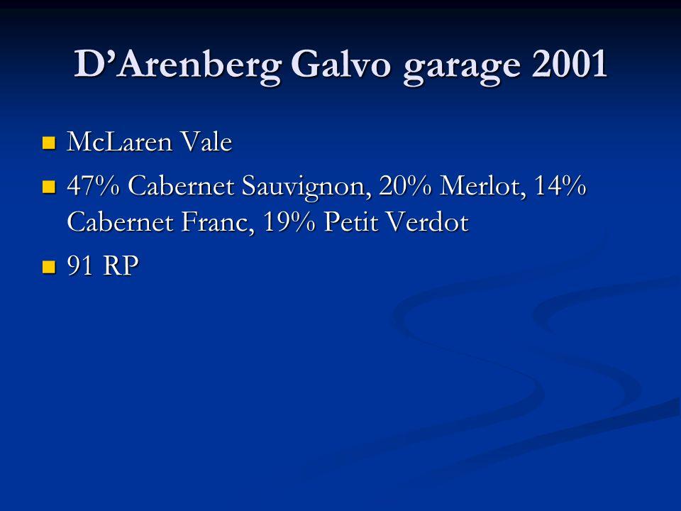 D'Arenberg Galvo garage 2001 McLaren Vale McLaren Vale 47% Cabernet Sauvignon, 20% Merlot, 14% Cabernet Franc, 19% Petit Verdot 47% Cabernet Sauvignon, 20% Merlot, 14% Cabernet Franc, 19% Petit Verdot 91 RP 91 RP