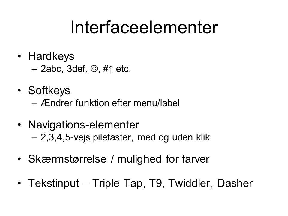 Interfaceelementer Hardkeys –2abc, 3def, ©, #↑ etc.