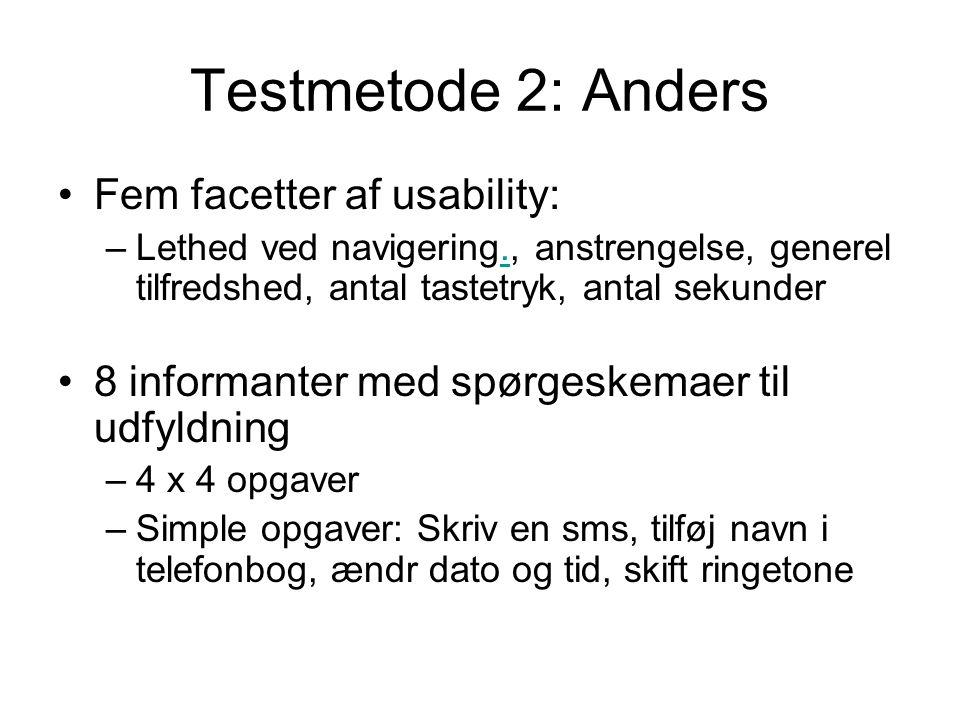 Testmetode 2: Anders Fem facetter af usability: –Lethed ved navigering., anstrengelse, generel tilfredshed, antal tastetryk, antal sekunder.
