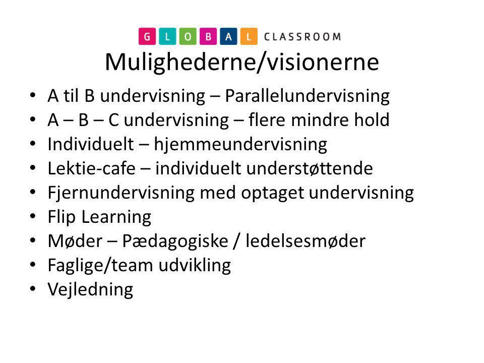 Mulighederne/visionerne A til B undervisning – Parallelundervisning A – B – C undervisning – flere mindre hold Individuelt – hjemmeundervisning Lektie-cafe – individuelt understøttende Fjernundervisning med optaget undervisning Flip Learning Møder – Pædagogiske / ledelsesmøder Faglige/team udvikling Vejledning