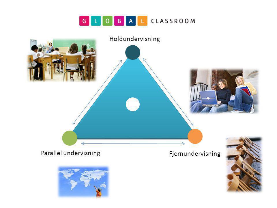 Holdundervisning Parallel undervisning Fjernundervisning