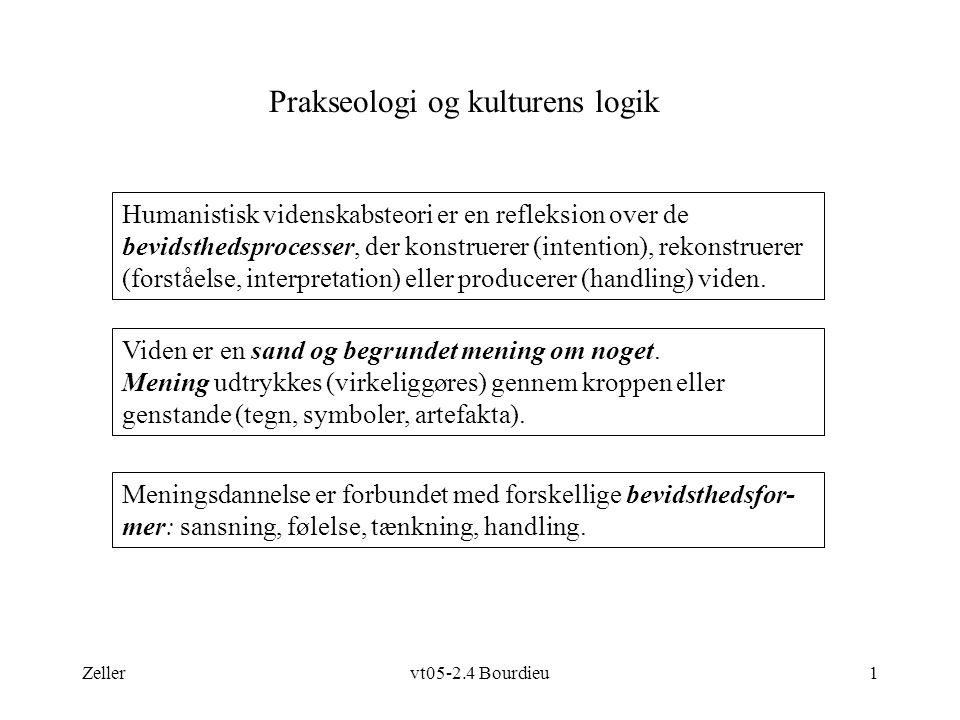 Zellervt05-2.4 Bourdieu1 Prakseologi og kulturens logik Viden er en sand og begrundet mening om noget.