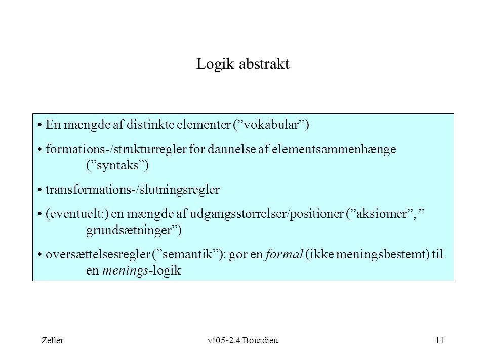 Zellervt05-2.4 Bourdieu11 Logik abstrakt En mængde af distinkte elementer ( vokabular ) formations-/strukturregler for dannelse af elementsammenhænge ( syntaks ) transformations-/slutningsregler (eventuelt:) en mængde af udgangsstørrelser/positioner ( aksiomer , grundsætninger ) oversættelsesregler ( semantik ): gør en formal (ikke meningsbestemt) til en menings-logik