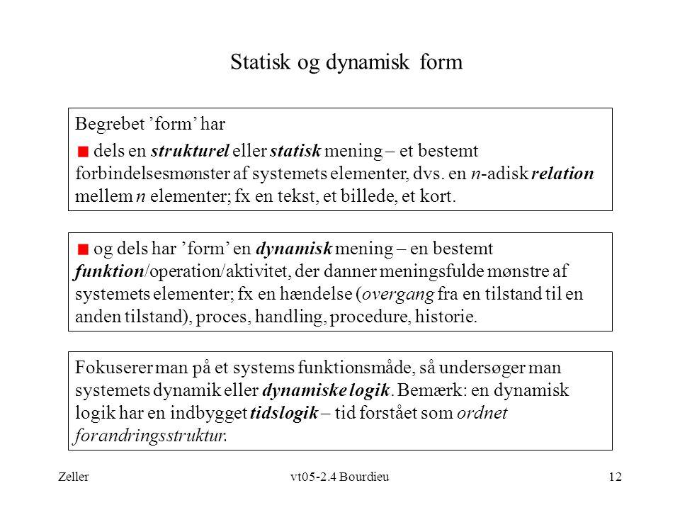 Zellervt05-2.4 Bourdieu12 Statisk og dynamisk form og dels har 'form' en dynamisk mening – en bestemt funktion/operation/aktivitet, der danner meningsfulde mønstre af systemets elementer; fx en hændelse (overgang fra en tilstand til en anden tilstand), proces, handling, procedure, historie.