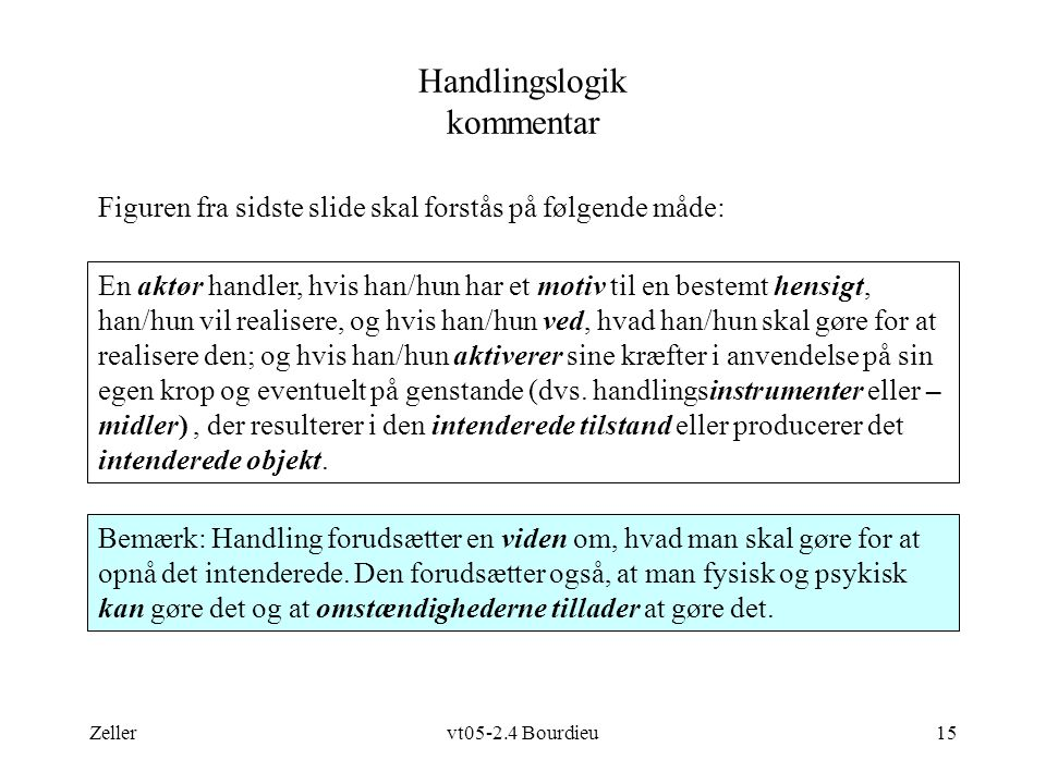 Zellervt05-2.4 Bourdieu15 Handlingslogik kommentar Figuren fra sidste slide skal forstås på følgende måde: Bemærk: Handling forudsætter en viden om, hvad man skal gøre for at opnå det intenderede.