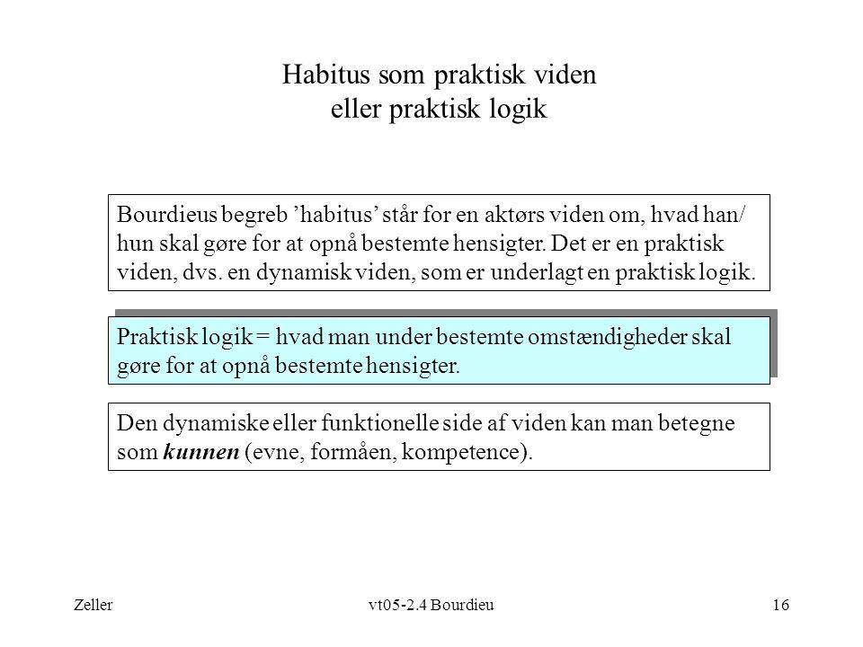Zellervt05-2.4 Bourdieu16 Habitus som praktisk viden eller praktisk logik Praktisk logik = hvad man under bestemte omstændigheder skal gøre for at opnå bestemte hensigter.