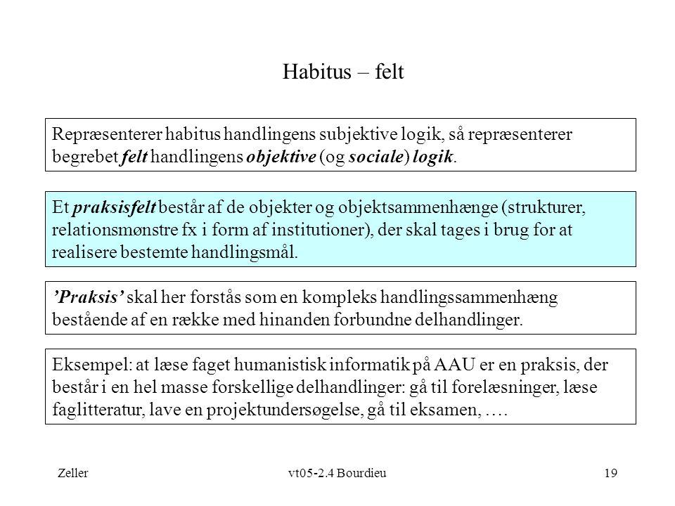 Zellervt05-2.4 Bourdieu19 Habitus – felt Et praksisfelt består af de objekter og objektsammenhænge (strukturer, relationsmønstre fx i form af institutioner), der skal tages i brug for at realisere bestemte handlingsmål.