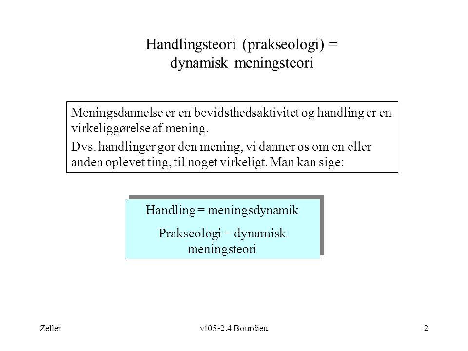 Zellervt05-2.4 Bourdieu2 Handlingsteori (prakseologi) = dynamisk meningsteori Handling = meningsdynamik Prakseologi = dynamisk meningsteori Handling = meningsdynamik Prakseologi = dynamisk meningsteori Meningsdannelse er en bevidsthedsaktivitet og handling er en virkeliggørelse af mening.