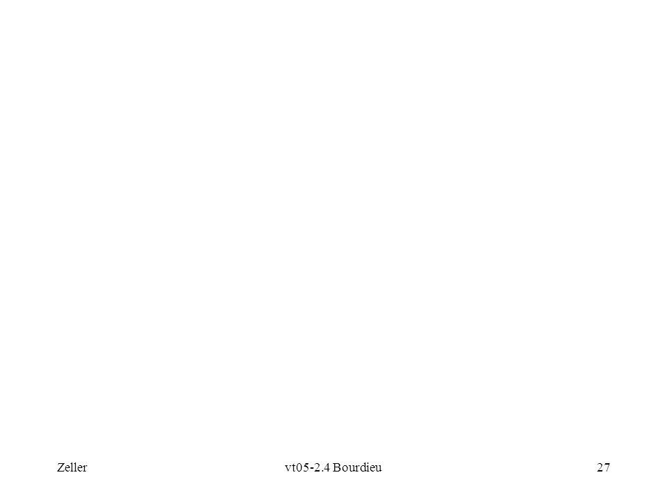 Zellervt05-2.4 Bourdieu27