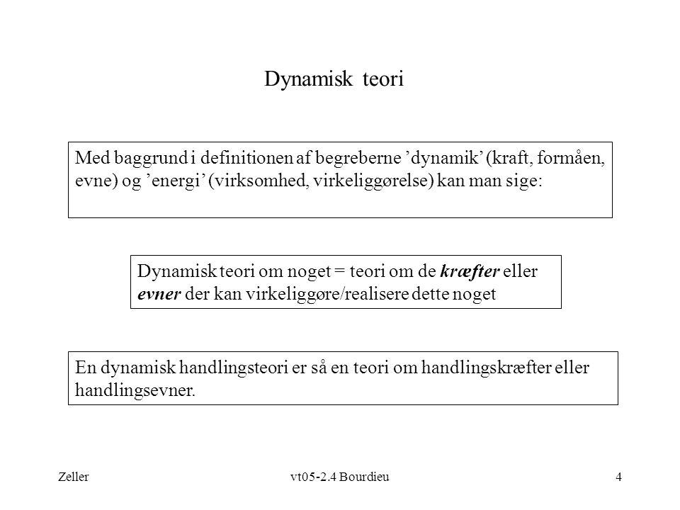 Zellervt05-2.4 Bourdieu4 Dynamisk teori Dynamisk teori om noget = teori om de kræfter eller evner der kan virkeliggøre/realisere dette noget En dynamisk handlingsteori er så en teori om handlingskræfter eller handlingsevner.