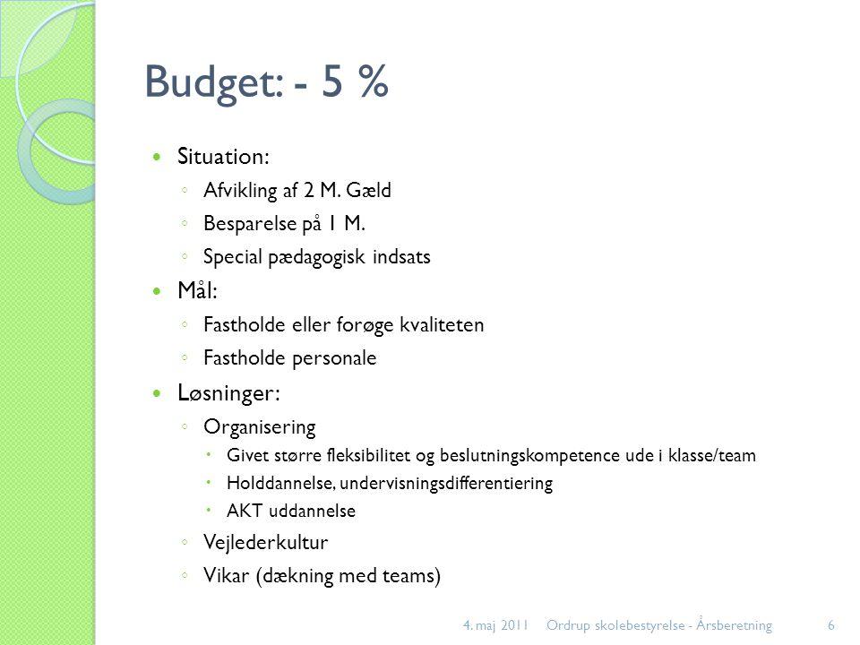 4. maj 2011Ordrup skolebestyrelse - Årsberetning6 Budget: - 5 % Situation: ◦ Afvikling af 2 M.