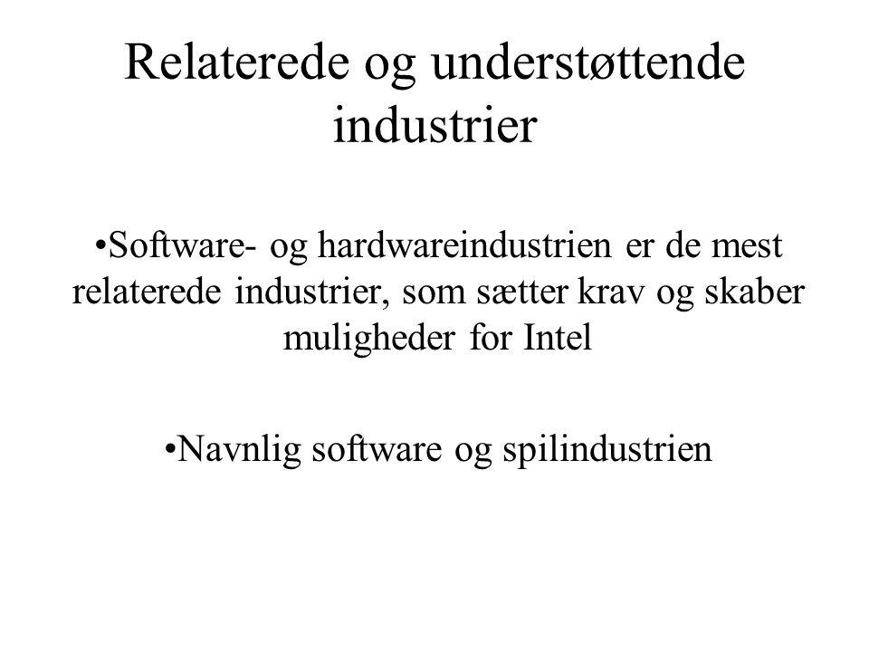 Relaterede og understøttende industrier Software- og hardwareindustrien er de mest relaterede industrier, som sætter krav og skaber muligheder for Intel Navnlig software og spilindustrien