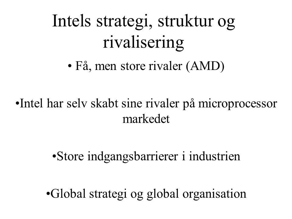 Intels strategi, struktur og rivalisering Få, men store rivaler (AMD) Intel har selv skabt sine rivaler på microprocessor markedet Store indgangsbarrierer i industrien Global strategi og global organisation