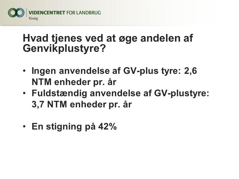 Ingen anvendelse af GV-plus tyre: 2,6 NTM enheder pr.