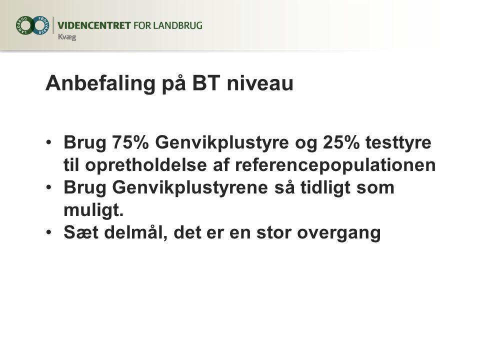 Anbefaling på BT niveau Brug 75% Genvikplustyre og 25% testtyre til opretholdelse af referencepopulationen Brug Genvikplustyrene så tidligt som muligt.