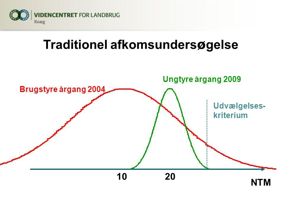 NTM 10 20 Udvælgelses- kriterium Traditionel afkomsunders ø gelse Brugstyre årgang 2004 Ungtyre årgang 2009