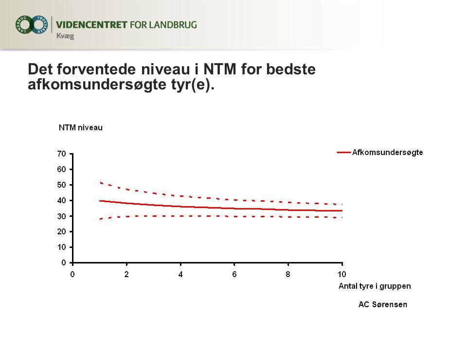 Det forventede niveau i NTM for bedste afkomsundersøgte tyr(e). AC Sørensen