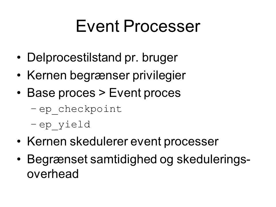 Event Processer Delprocestilstand pr.