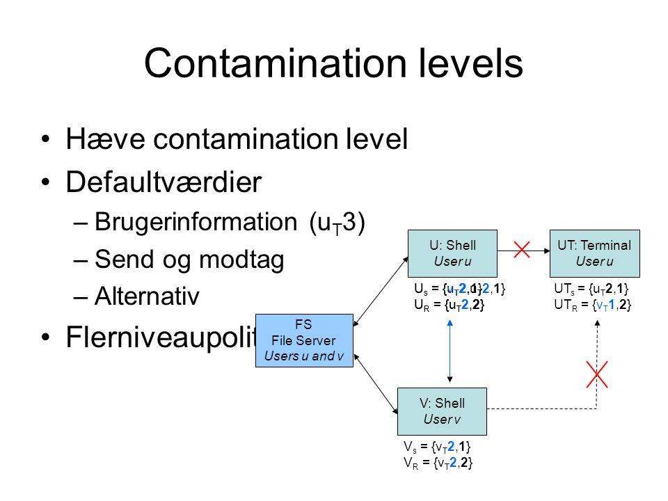 Contamination levels Hæve contamination level Defaultværdier –Brugerinformation (u T 3) –Send og modtag –Alternativ Flerniveaupolitiker FS File Server Users u and v U: Shell User u V: Shell User v UT: Terminal User u U s = {u T 2,1} U R = {u T 2,2} V s = {v T 2,1} V R = {v T 2,2} UT s = {u T 2,1} UT R = {v T 1,2} U s = {v T 2,u T 2,1} U R = {u T 2,2}