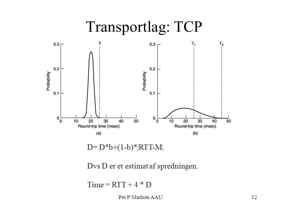 Per P Madsen AAU12 Transportlag: TCP D= D*b+(1-b)*|RTT-M| Dvs D er et estimat af spredningen.