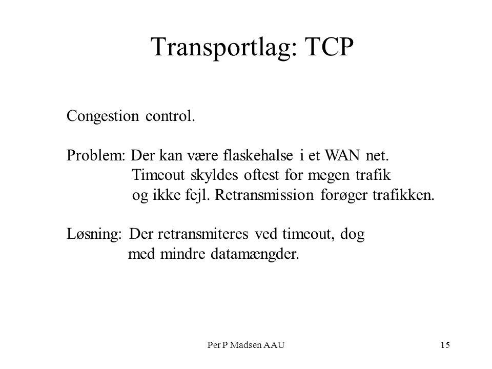 Per P Madsen AAU15 Transportlag: TCP Congestion control.