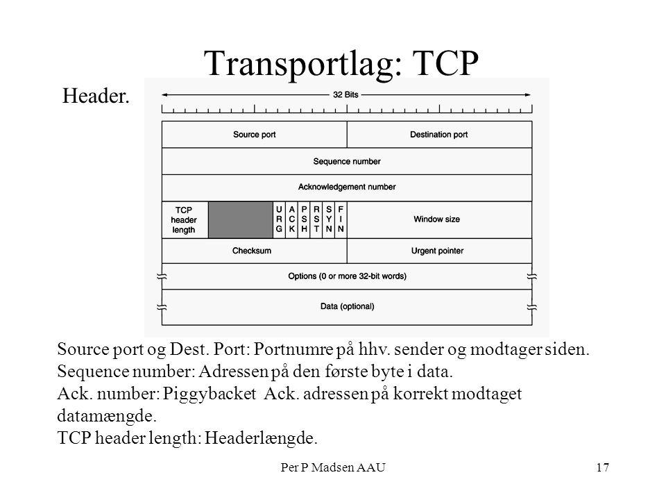 Per P Madsen AAU17 Transportlag: TCP Header. Source port og Dest.