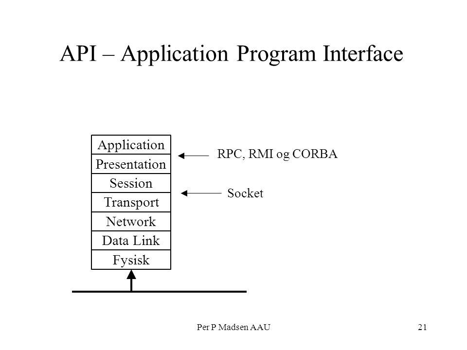 Per P Madsen AAU21 API – Application Program Interface Fysisk Data Link Network Transport Session Presentation Application Socket RPC, RMI og CORBA