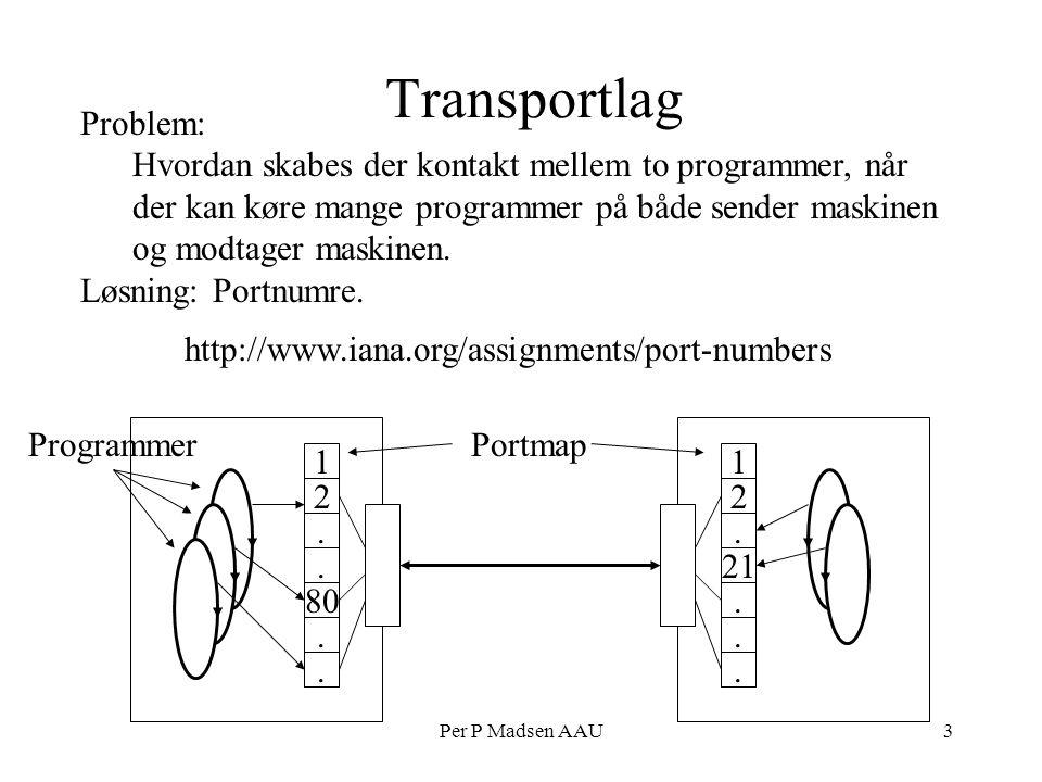 Per P Madsen AAU3 Transportlag Problem: Hvordan skabes der kontakt mellem to programmer, når der kan køre mange programmer på både sender maskinen og modtager maskinen.