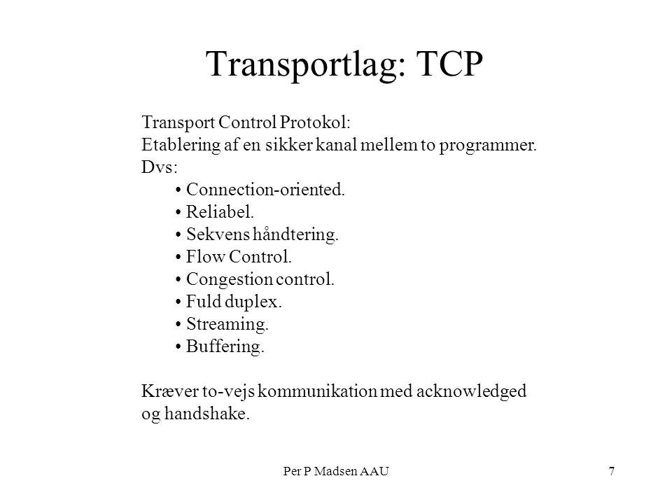 Per P Madsen AAU7 Transportlag: TCP Transport Control Protokol: Etablering af en sikker kanal mellem to programmer.