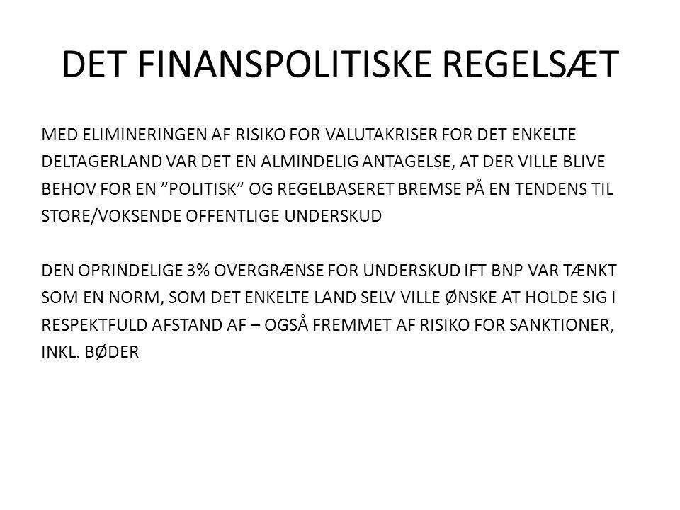 DET FINANSPOLITISKE REGELSÆT MED ELIMINERINGEN AF RISIKO FOR VALUTAKRISER FOR DET ENKELTE DELTAGERLAND VAR DET EN ALMINDELIG ANTAGELSE, AT DER VILLE BLIVE BEHOV FOR EN POLITISK OG REGELBASERET BREMSE PÅ EN TENDENS TIL STORE/VOKSENDE OFFENTLIGE UNDERSKUD DEN OPRINDELIGE 3% OVERGRÆNSE FOR UNDERSKUD IFT BNP VAR TÆNKT SOM EN NORM, SOM DET ENKELTE LAND SELV VILLE ØNSKE AT HOLDE SIG I RESPEKTFULD AFSTAND AF – OGSÅ FREMMET AF RISIKO FOR SANKTIONER, INKL.