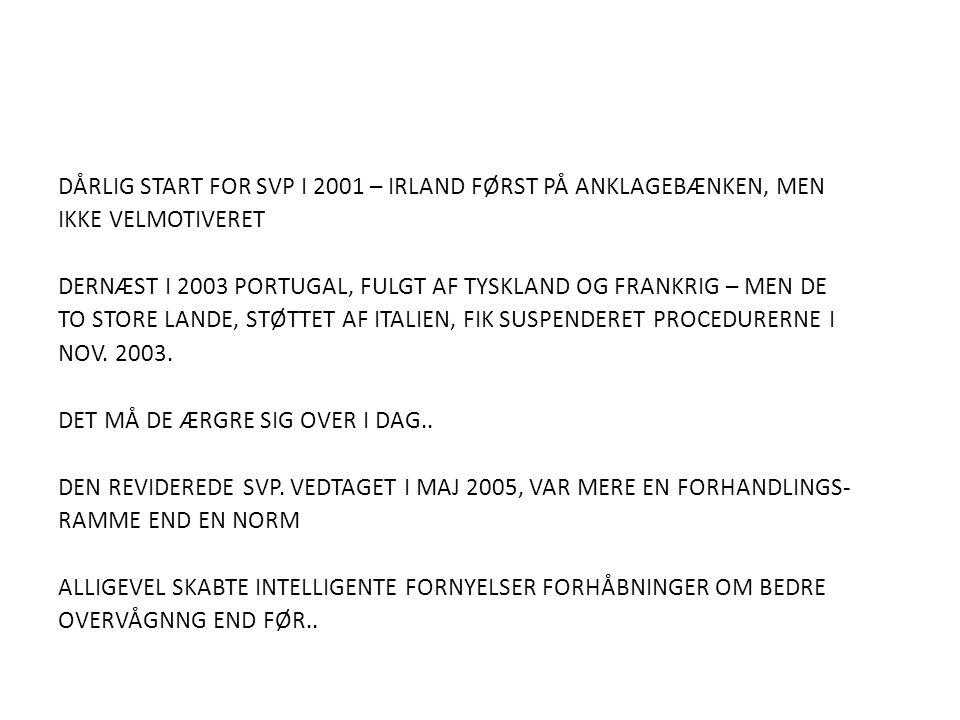 DÅRLIG START FOR SVP I 2001 – IRLAND FØRST PÅ ANKLAGEBÆNKEN, MEN IKKE VELMOTIVERET DERNÆST I 2003 PORTUGAL, FULGT AF TYSKLAND OG FRANKRIG – MEN DE TO STORE LANDE, STØTTET AF ITALIEN, FIK SUSPENDERET PROCEDURERNE I NOV.